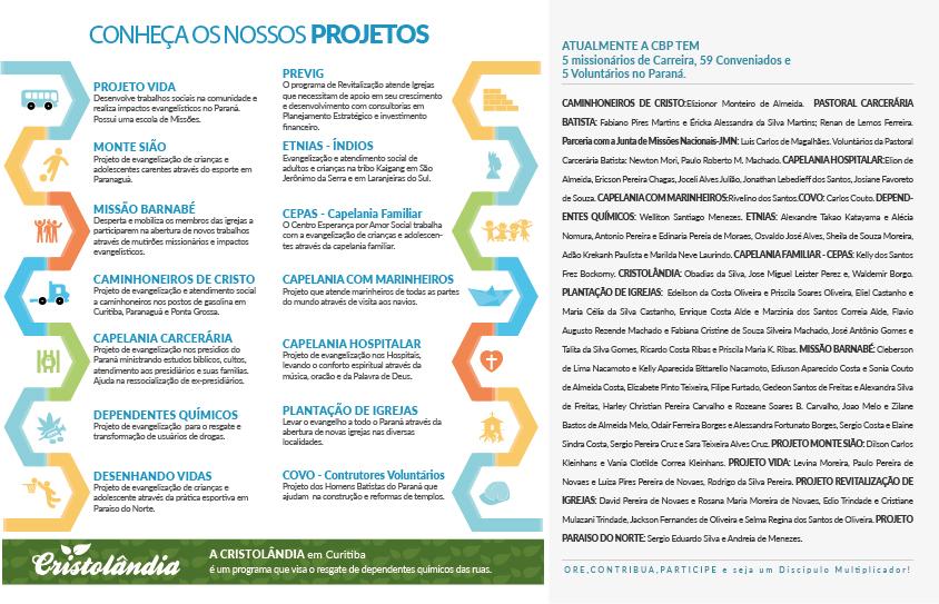 Projetos CBP 2018